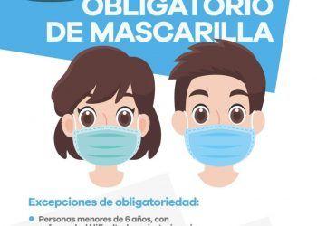 USO MASCARILLA